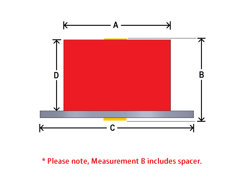Measurements of PU Rollers